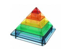 Sakkoro Geometry Toy